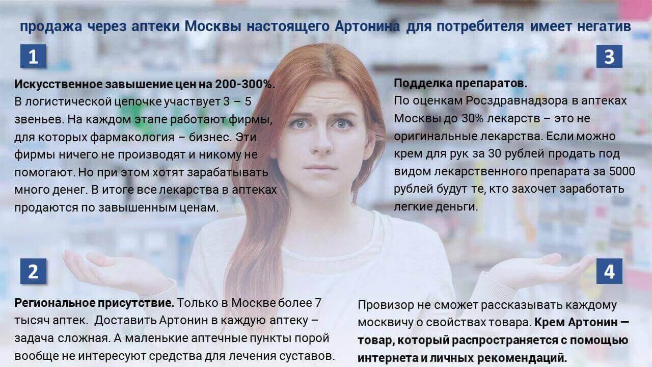 продажа через аптеки Москвы настоящего Артонина