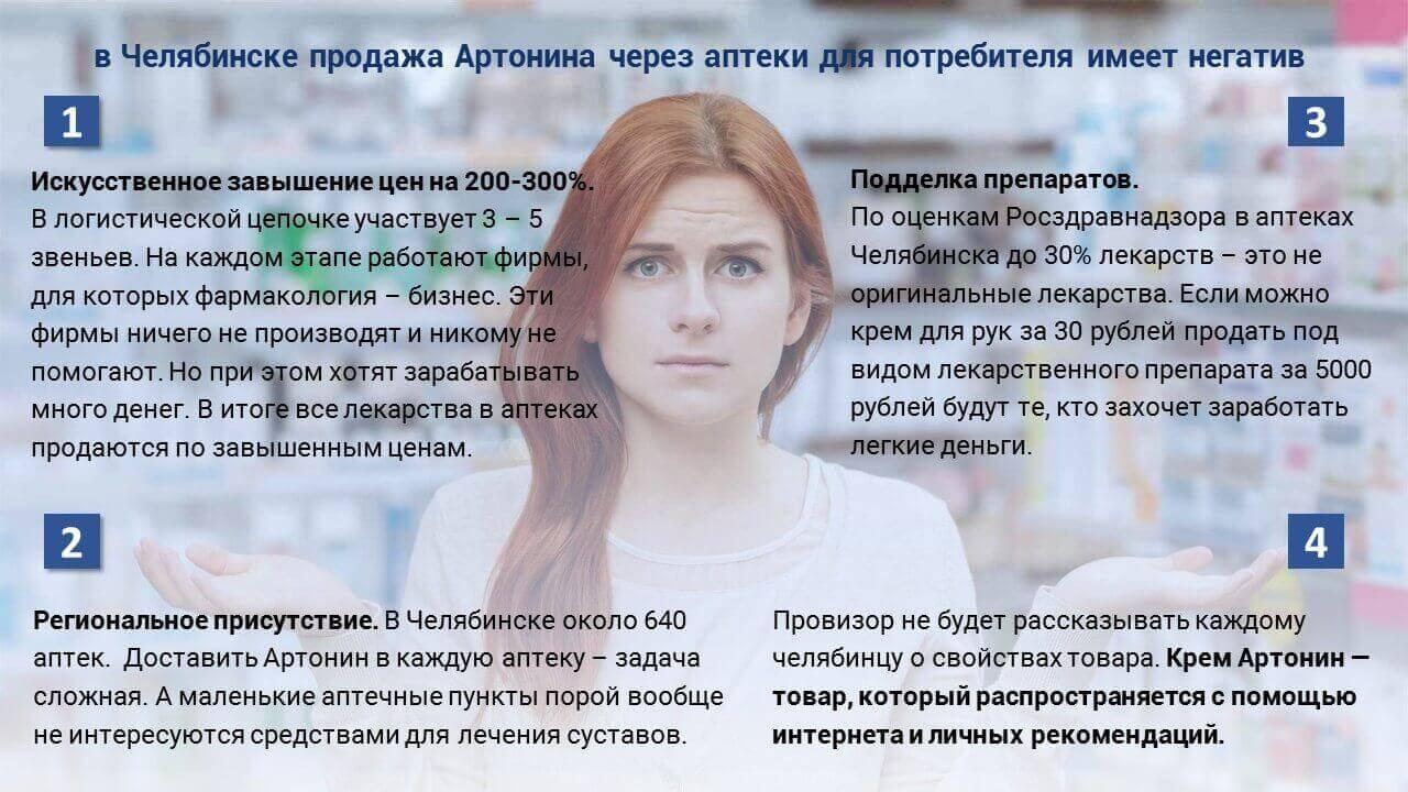 продажа через аптеки Челябинска оригинального Артонина