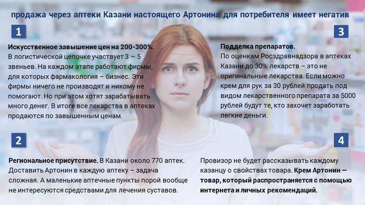 продажа через аптеки Казани оригинального Артонина
