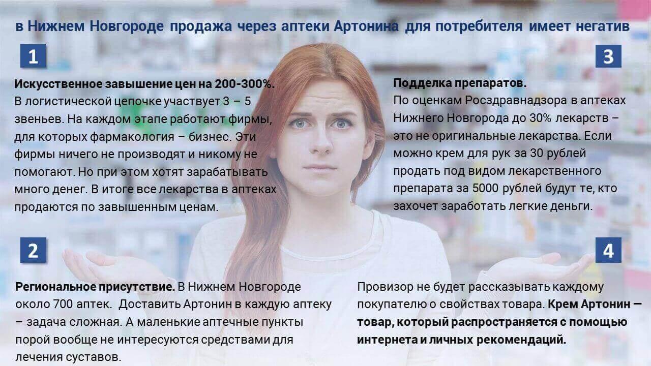 продажа через аптеки Нижнего Новгорода оригинального Артонина