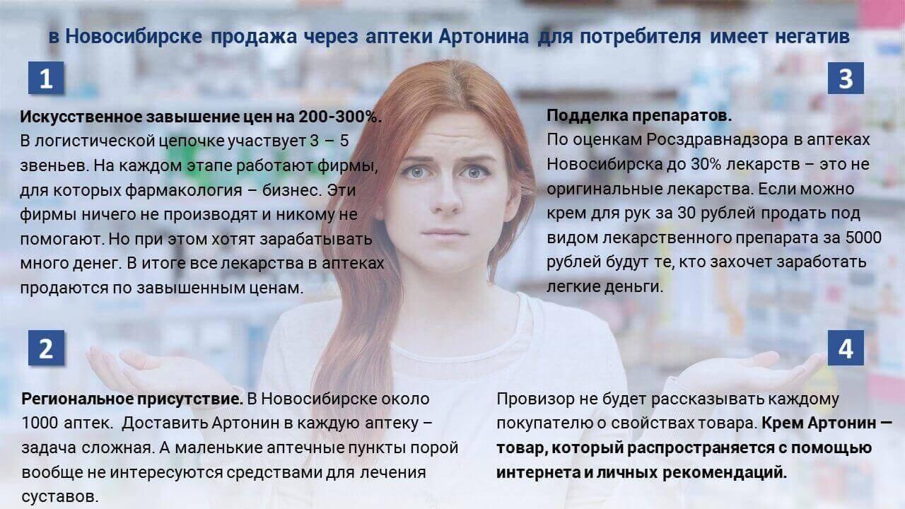 продажа через аптеки Новосибирска оригинального Артонина